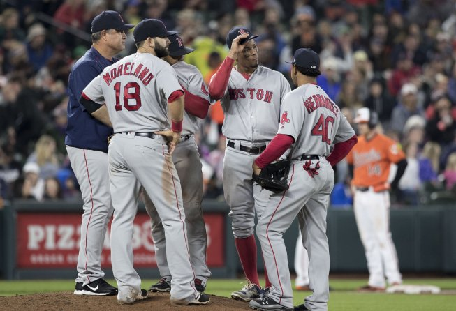 The Red Sox having a meeting on the mound
