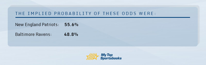 mts implied probability example