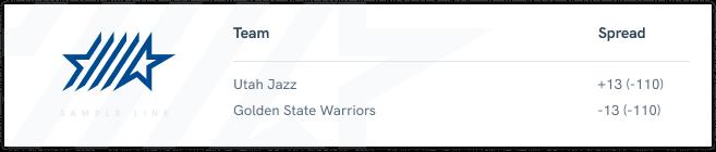 sample line basketball team and spread utah jazz golden state warriors