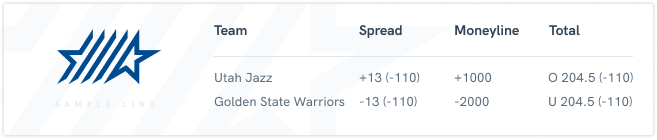 How to bet on nba basketball off course betting tax uk