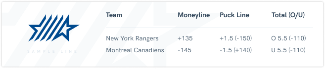 betting totals sample line nhl new york rangers montreal canadiens