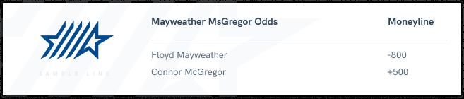 ufc moneyline sample line floyd mayweather vs conor mcgregor