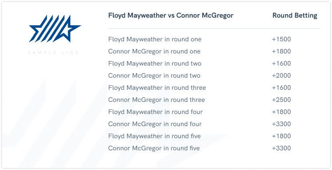 sample line ufc method of victory floyd mayweather vs conor mcgregor