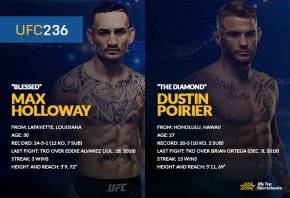 Head-to-head graphic of Max Holloway and Dustin Poirier.