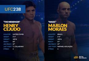 Marlon Moraes vs Henry Cejudo