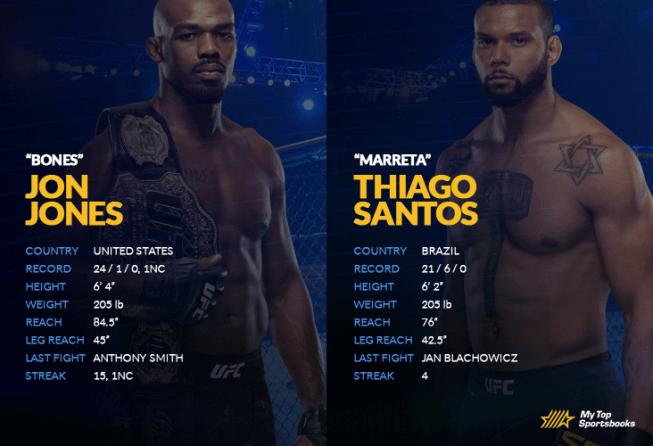 Jones Santos UFC 239 Betting Preview