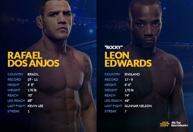 Dos Anjos vs Leon Edwards Betting Preview
