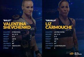 Shevchenko vs Carmouche head to head comparison