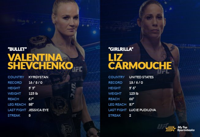 ufc 156 betting predictions