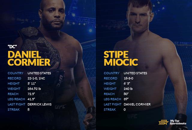 Daniel Cormier vs Stipe Miocic