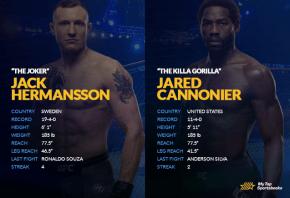 Hermansson vs Cannonier head-to-head