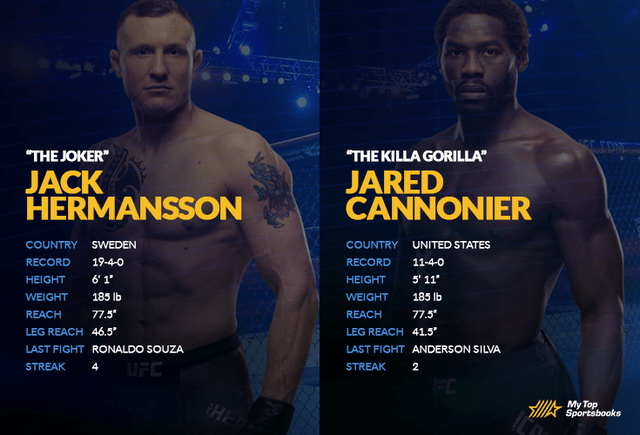 Hermansson vs Cannonier head-to-head