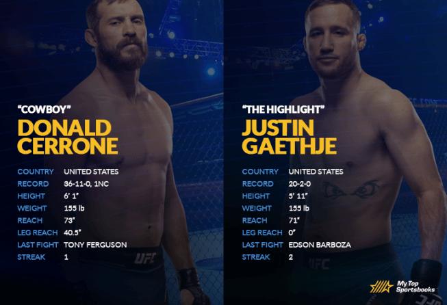 Cerrone vs Gaethje head-to-head