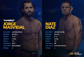 Masvidal vs Diaz
