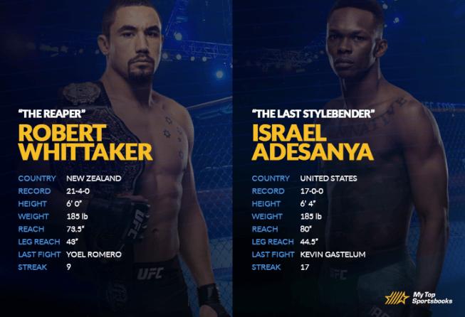 Whittaker vs Adesanya