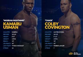 Usman vs Covington H2H image