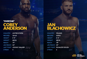 Anderson vs Blachowicz head-to-head image