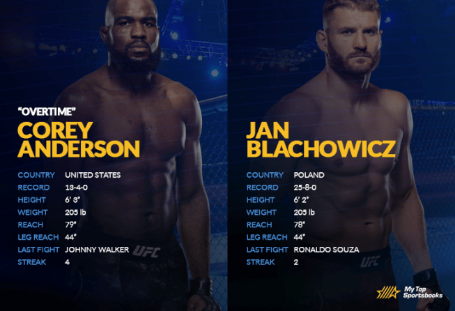 Anderson vs Blachowicz head-to-head image