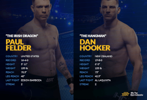 Felder vs Hooker head-to-head image