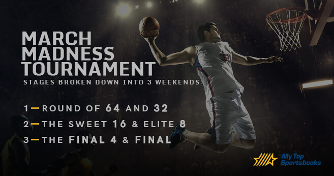 March madness betting strategy localbitcoins buy