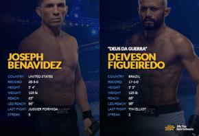 UFC Fight Night 169 head-to-head image