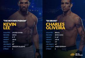 Lee vs Oliveira head-to-head statistics