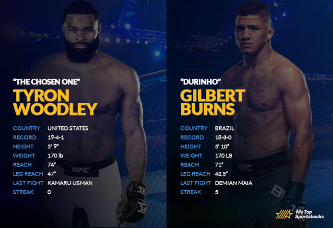 Woodley vs Burns H2H image