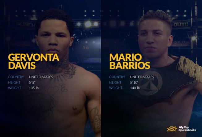 Mario Barrios vs Gervonta Davis betting odds