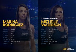 Michelle Waterson vs marina rodriguez betting picks
