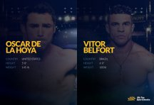 Oscar De La Hoya vs. Vitor Belfort Betting Odds & Picks