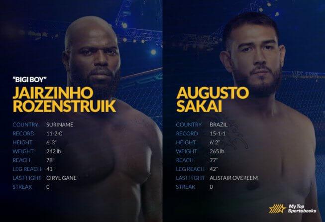 ROZENSTRUIK vs Sakai betting odds