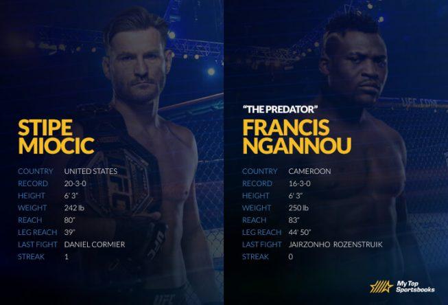 UFC-260 Miocic vs Ngannou Betting Picks