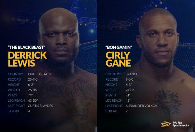 UFC 265: Lewis vs. Gane Betting Odds & Picks