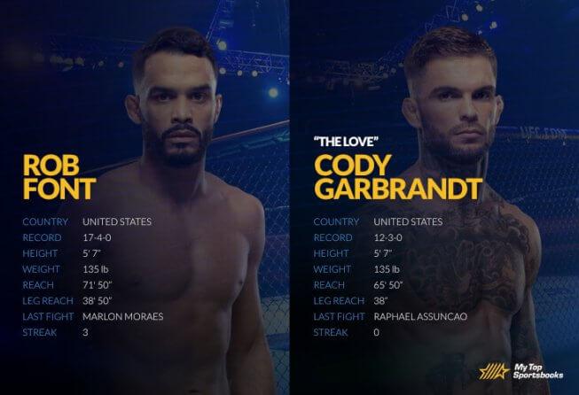 UFC 27 fight night betting odds