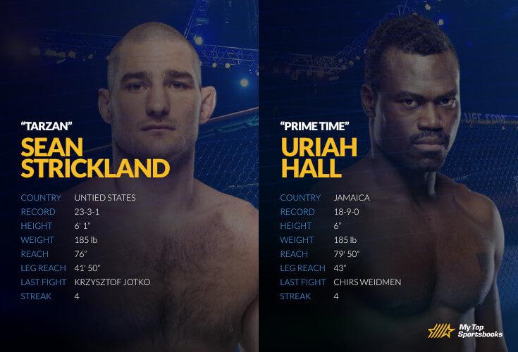 UFC Vegas 33: Hall vs. Strickland Betting Odds & Picks