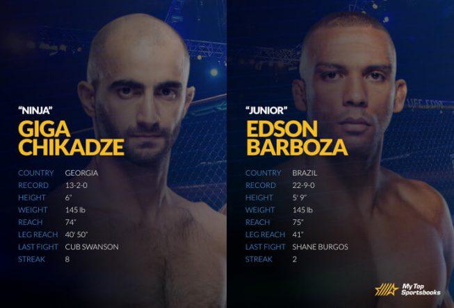 UFC Vegas 35: Barboza vs. Chikadze Betting Odds & Picks