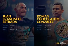 Estrada vs Gonzalez odds