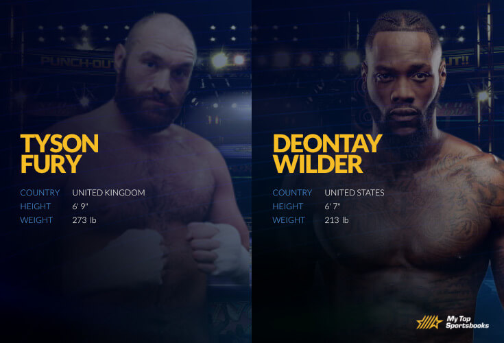 fury vs wilder betting odds