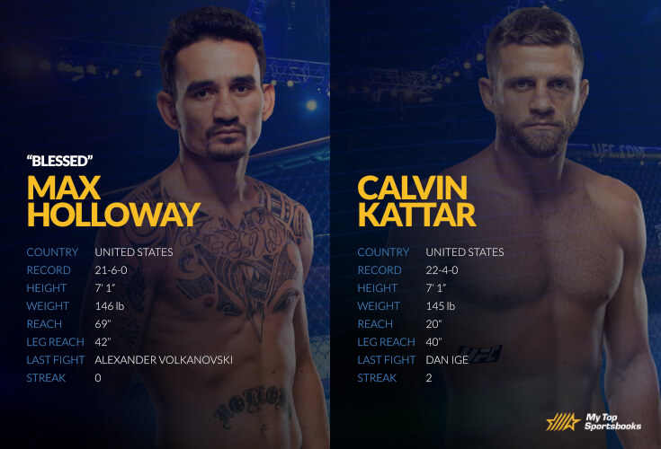 Ufc betting odds fight cards in washington betting nfl week 9