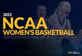 ncaa womens basketball 2021 odds