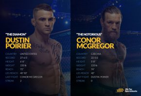 poirier vs mcgregor betting picks