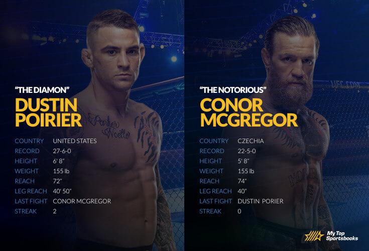 poirier vs mcgregor betting picks