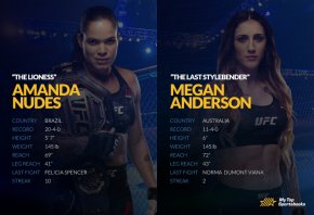 ufc 258 nudes vs anderson betting picks