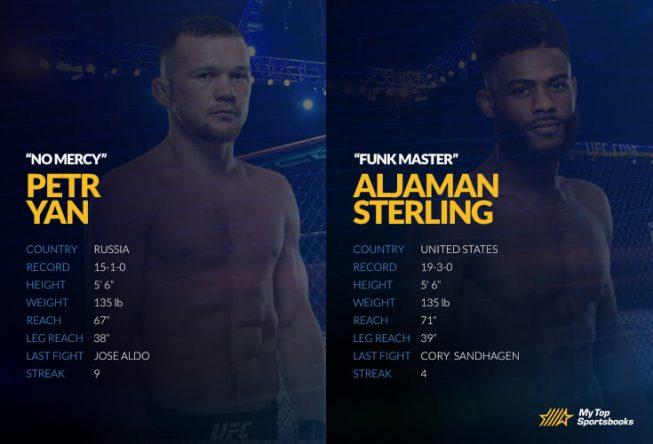 yan vs sterling ufc 259 betting picks